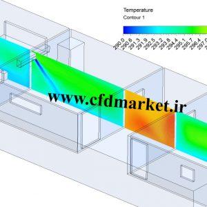 شبیه سازی انتقال حرارت جریان خروجی از کولر گازی اسپلیت در منزل