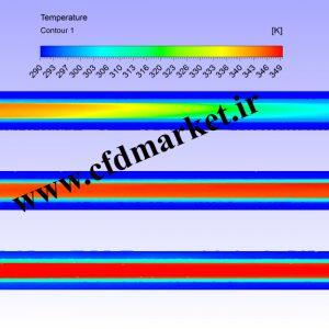 شبیه سازی مبدل حرارتی دو لوله ایی توسط انسیس فلوئنت
