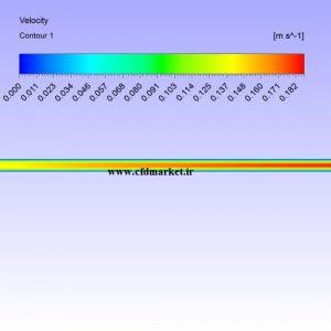شبیه سازی انتقال حرارت جابجایی اجباری و محاسبه عدد ناسلت